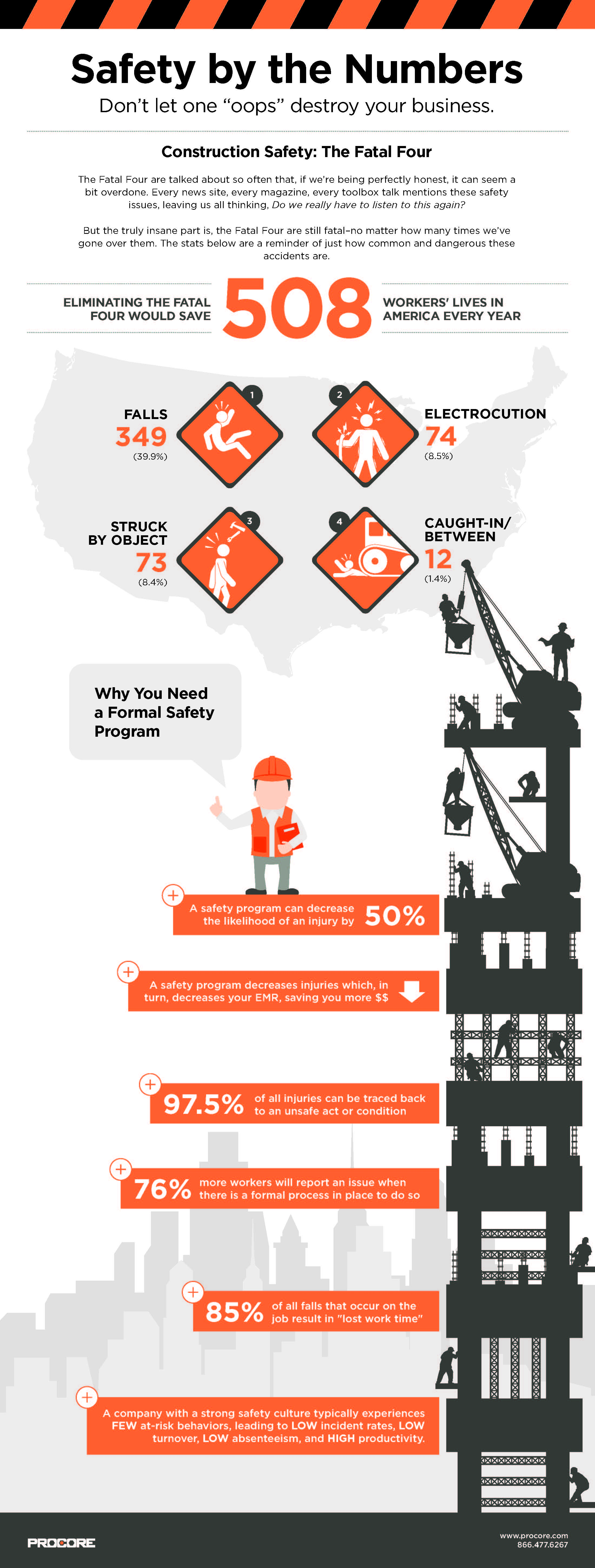 4 Safety Stand Down Tips by OSHA   Jobsite by Procore
